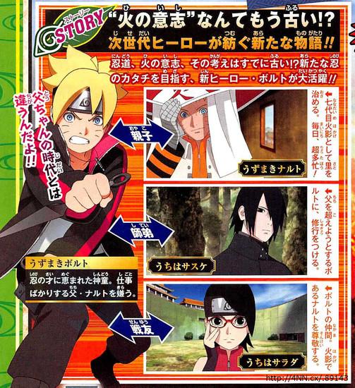 PygYrap Boruto: Naruto: Kishimoto New Key Art