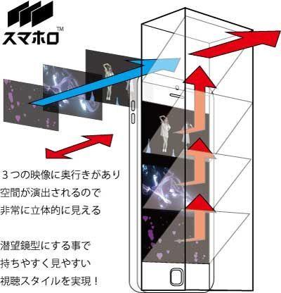 mikuphone02 Smartphone VOCALOID 'Hologram' Cihazı